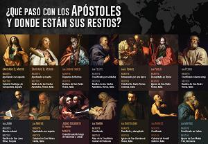Restos-de-los-Apóstoles